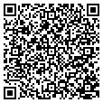 QR code with Shutter Pro Inc contacts
