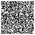 QR code with Fraser Mini Storage contacts