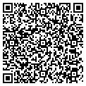 QR code with Sport's & Entrtn Solutions contacts