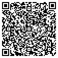 QR code with Richard's Marine Inc contacts