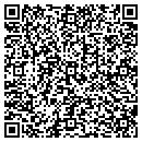 QR code with Millers Termite & Pest Control contacts