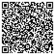 QR code with Persuasion Inc contacts