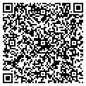 QR code with Suncoast Pnsion Benefits Group contacts