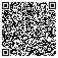 QR code with Howell Instruments Inc contacts