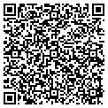 QR code with A Budget Screen & Repair contacts