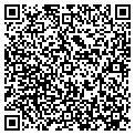 QR code with Irrigation Specialists contacts