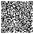 QR code with Perfumeland LLC contacts