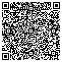 QR code with Classic Home & Development contacts