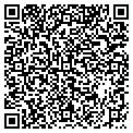 QR code with Resource Communication Group contacts