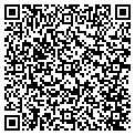QR code with Personnal Department contacts