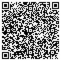 QR code with Importrade USA Inc contacts