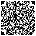 QR code with Advanced Health Systems contacts