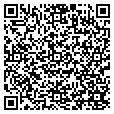 QR code with Share The Care contacts