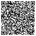 QR code with Redhead Trucking Company contacts