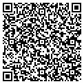 QR code with Russell Haynes Farms contacts