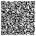 QR code with Jacksonville Urban League Head contacts
