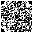 QR code with All Medical contacts