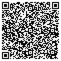 QR code with Pharmacy Corp Of America contacts