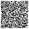 QR code with Psychic Research & Development contacts