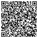 QR code with Harvesting Supplies contacts