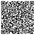 QR code with Astro Polishing contacts