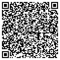 QR code with Sparky's Inc contacts