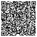 QR code with Ticket Law Center Ticket Lawyers contacts