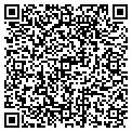 QR code with Martini's Nails contacts
