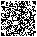 QR code with Pettransporter Worldwide contacts