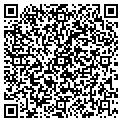 QR code with Russell Realty Inc contacts
