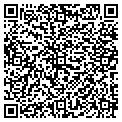 QR code with Ricky Wayne Goulet Instltn contacts