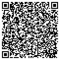 QR code with Pittsburgh Chemicals Inc contacts