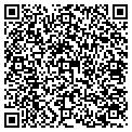 QR code with Players Club At Summerbrooke contacts