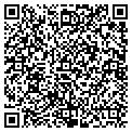 QR code with Metro Realty Services Inc contacts