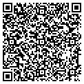 QR code with Playground Destination Prpts contacts