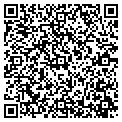 QR code with Scarletts Fingertips contacts
