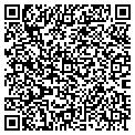 QR code with Swansons Landscape & Maint contacts