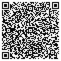 QR code with Interactive Training Distrs contacts