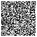 QR code with Ombudsman Educational Service contacts