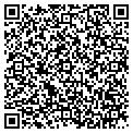 QR code with Jones Fire Protection contacts