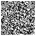 QR code with Southeastern Paddlesports Sls contacts