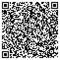QR code with Richardson Refinishing & Antq contacts