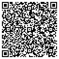 QR code with University Oaks Apartment contacts