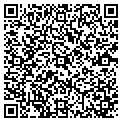 QR code with Premiere Lift Trucks contacts