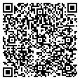 QR code with Richard A Bokor contacts