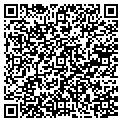 QR code with Stuart Ferderer contacts