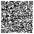 QR code with Jacksonville Traffic Safety contacts