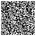 QR code with Mothersystem Import & Export contacts