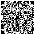 QR code with Parkwood Medical Equipment contacts