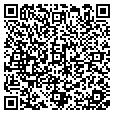 QR code with Artype Inc contacts